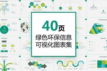 40页绿色环保信息可视化PPT图表合集