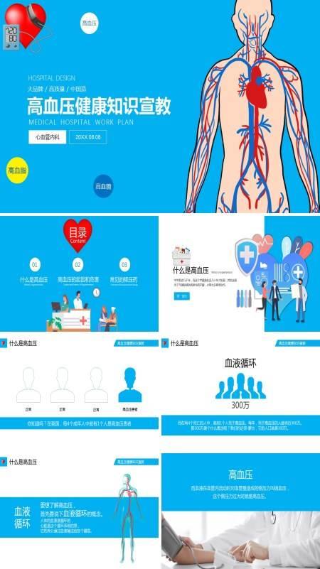 高血压相关知识PPT课件